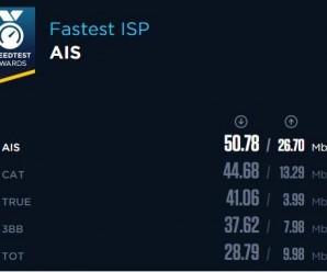 พิสูจน์แล้ว เน็ตเอไอเอส เร็วที่สุดในไทย